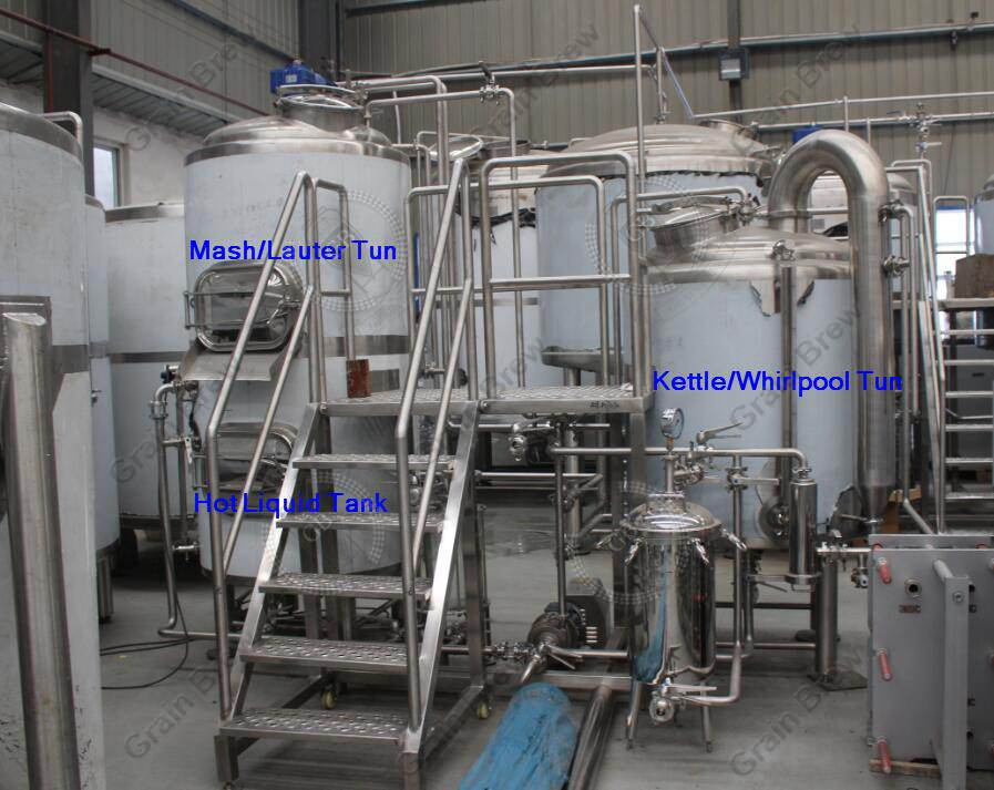Analysis Ii Of Combined Three Vessel Brewhouse In